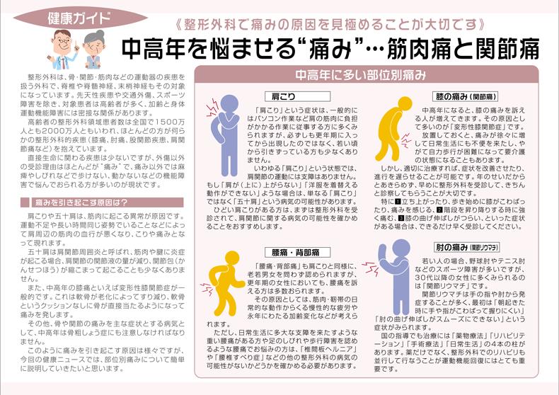 吹田・千里山の『ふじた整形外科』による、中高年を悩ませる「痛み」についての解説です。